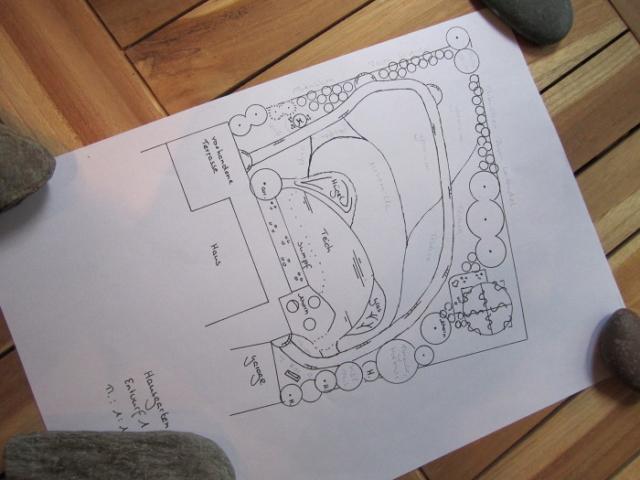 Garten-Umgestaltung, Plan Garten